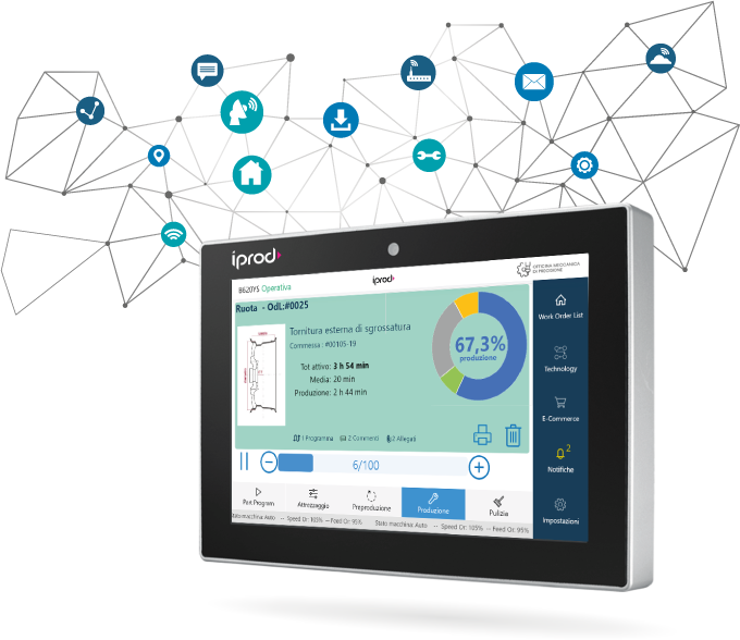 iot tablet iprod advantech app mop