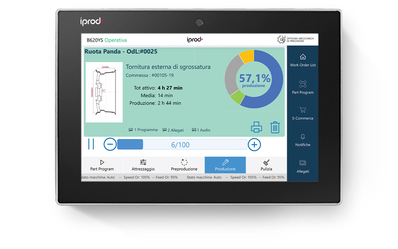iot tablet 4.0 iprod